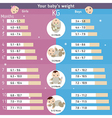 Child development infographics vector image vector image
