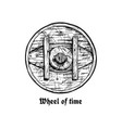 wheel of history vector image vector image