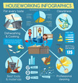 housework infographic with cleaning service graphs vector image vector image