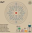 Infographic element promethium