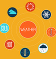 Set of flat design concept icons for weather vector image