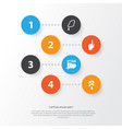 religion icons set collection of fruit meal vector image vector image