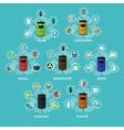 Garbage recycle bins concept vector image vector image