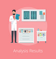 analysis results poster vector image vector image