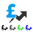 pound price growth flat icon vector image vector image