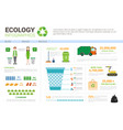ecology infographic banner recycle waste sorting vector image vector image