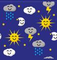 happy sky pattern vector image