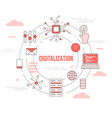 digitalization technology concept with icon set vector image vector image