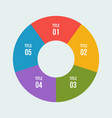 pie chart circle infographic or circular diagram vector image vector image