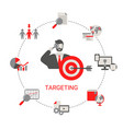target customers concept target customers concept vector image