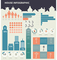 House infographic elements vector image vector image