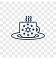 christmas sock concept linear icon isolated on vector image