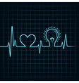 heartbeat make heart and light-bulb vector image vector image