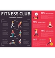 Fitness Club infographic flat vector image