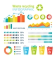 Waste Recycling Infographics Elements vector image vector image