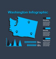 washington state usa map with set of infographic vector image