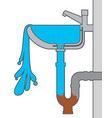 problem with kitchen sink - water overflows vector image vector image