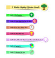 7 habits highly effective people as sticky notes vector image