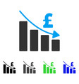 pound recession bar chart flat icon vector image vector image