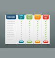 comparison pricing list comparing price vector image vector image