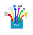 open information mail icon vector image vector image
