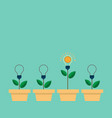 plant with bulb indea and money idea is money vector image