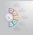 template for infographics with 5 text area vector image vector image