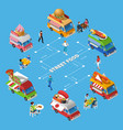 street food isometric flowchart vector image vector image