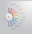 template for infographics with 9 text area vector image vector image