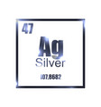 argentum silver periodic table element vector image vector image