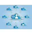 CLOUD COMPUTING WHITE AND BLUE vector image vector image