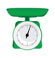 Green weight scale