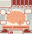 Medical infographics with brain and text vector image