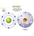 atom oxygen vector image vector image