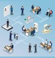 employment recruitment isometric flowchart vector image vector image