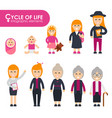 set cycle life in a flat style female vector image vector image