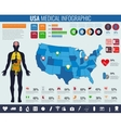 USA Medical Infographic Infographic set with vector image