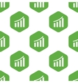 Financial graph pattern vector image vector image
