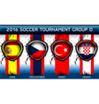 Soccer Euro Group D vector image vector image