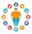concept obesity caused junk food and drink vector image