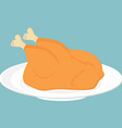Fried chicken on plate vector image