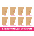 breast cancer symptoms infographic vector image vector image