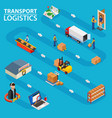 transport logistics - isometric flat low vector image