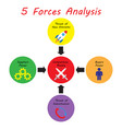 5 forces analysis diagram - strong color vector image vector image