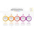 5 steps infographic timeline diagram with circles vector image vector image