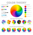 color mixing scheme poster vector image vector image