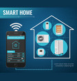 smart home poster vector image vector image