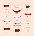 kid mouth animation phoneme mouth chart alphabet vector image vector image