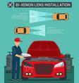 bi xenon lens installation vector image vector image