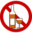 No bottle and glasse sign vector image vector image